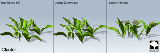 Lily_of_the_Valley_Cluster_3panes-1-512x170
